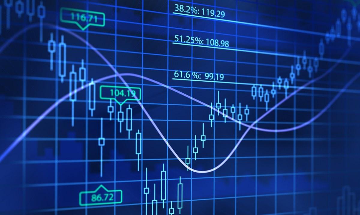 trading stock alerts