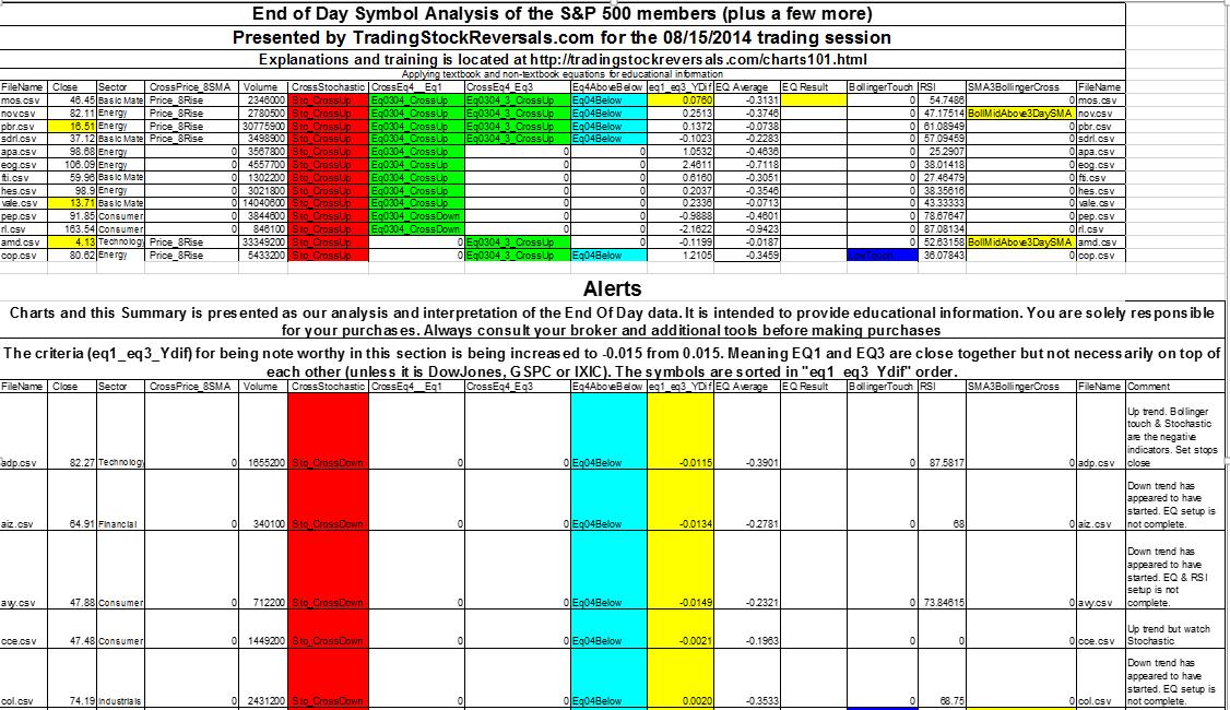 model stock portfolio